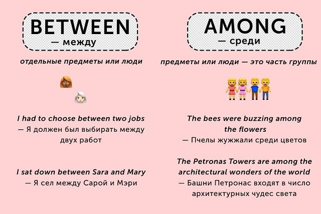 Предлоги, перевод, примеры употребления