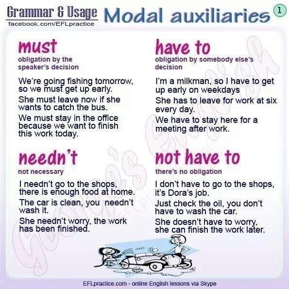 Всё о модальных глаголах!