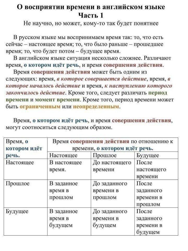 О восприятии времени в английском языке