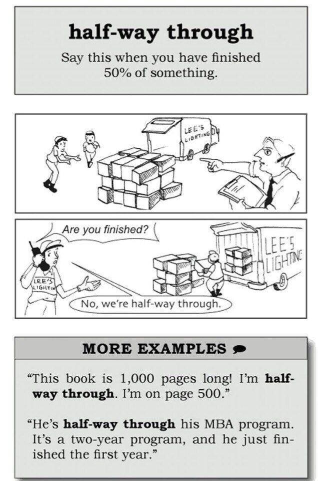 Полезные фразы на английском