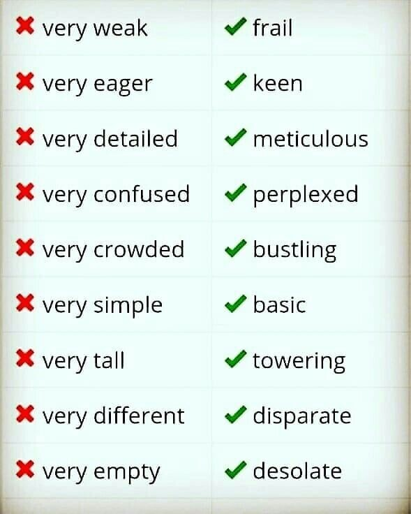 Как говорят носители языка