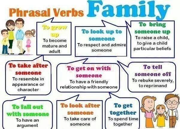 О семье. Фразовые глаголы