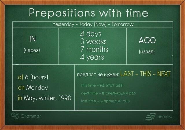 Предлоги для обозначения времени