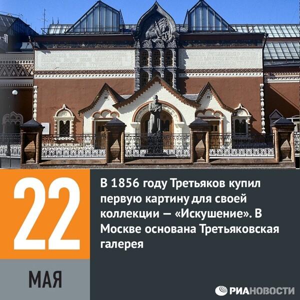 День основания Третьяковской галереи