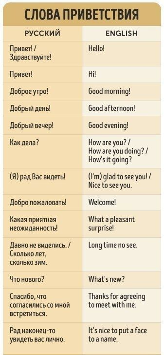 Как быть вежливым на английском языке