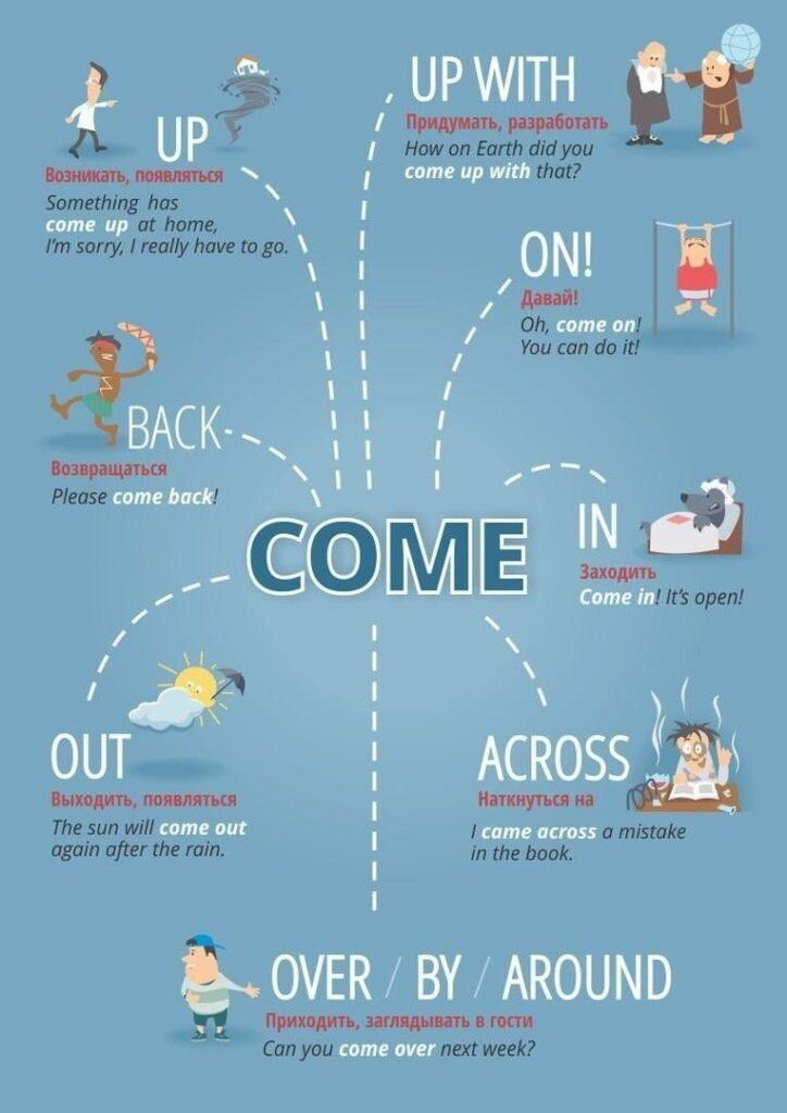 Запоминаем фразовые глаголы