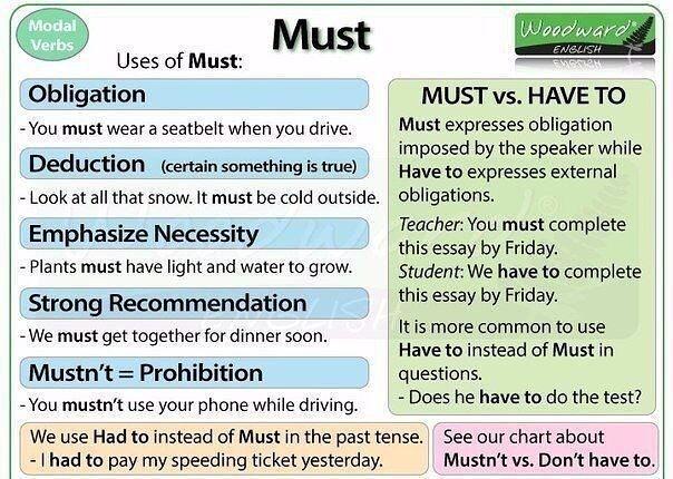 Ещё раз о модальных глаголах