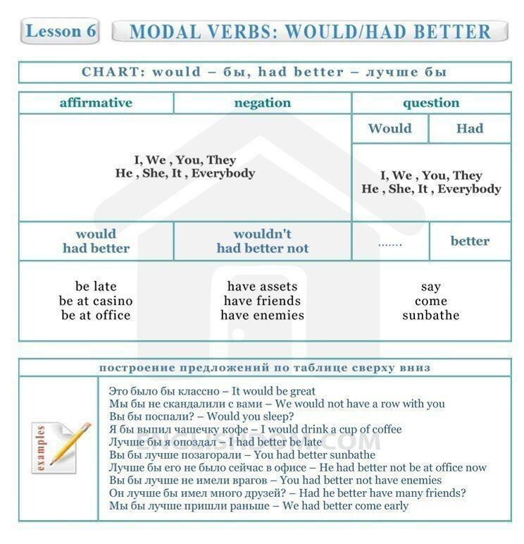 Модальные глаголы would -  had better