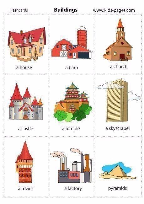 """Визуальные карточки, которые помогут запомнить лексику по теме """"Дом"""""""