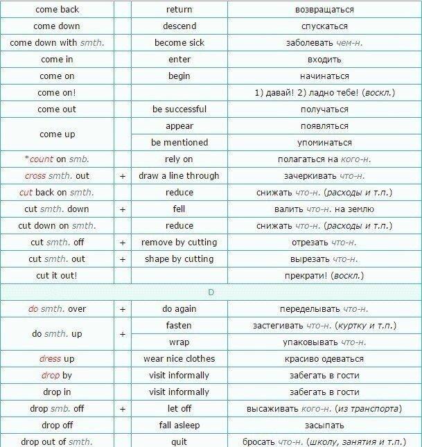 Продолжаем работать над фразовыми глаголами
