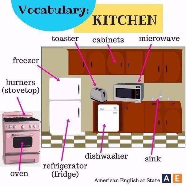 Vocabulary: house