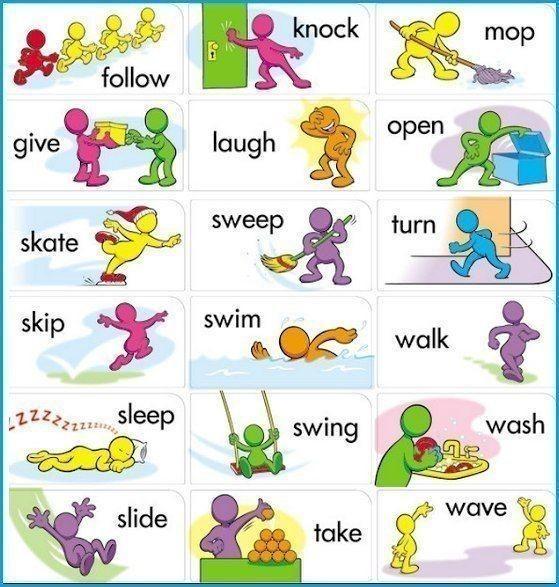 Карточки для заучивания глаголов