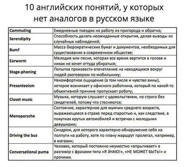 10 английских понятий, у которых нет аналогов в русском языке