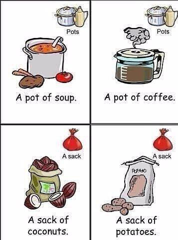 Как правильно говорить о ёмкостях, посуде и порциях