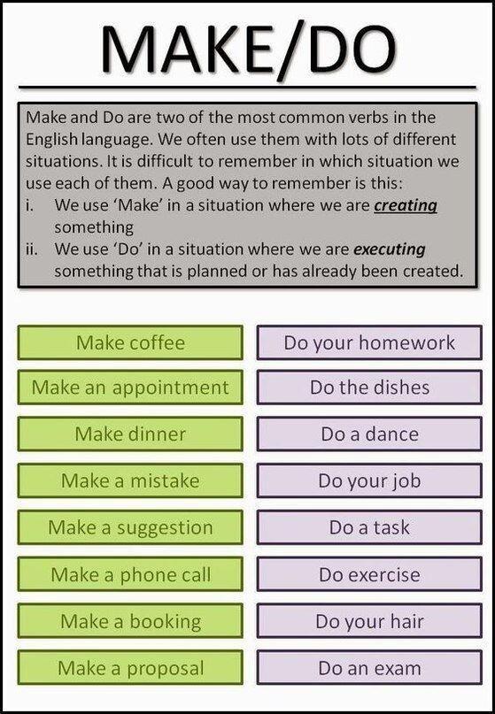 Подсказка по употреблению в речи глаголов make and do