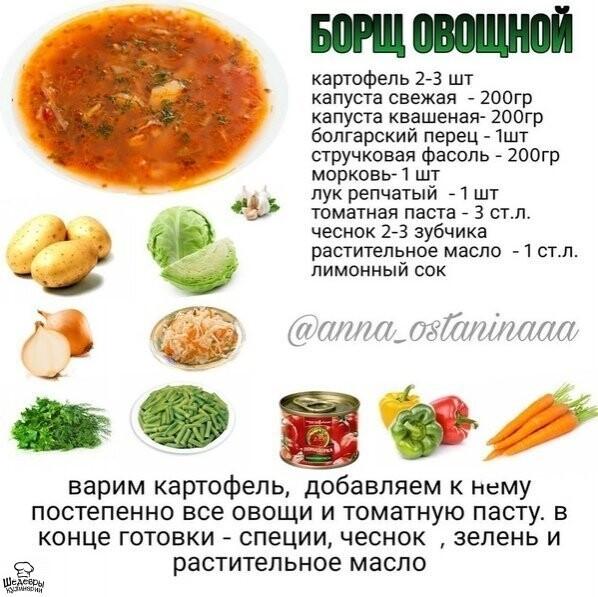 Борщи. Рецепты из сети