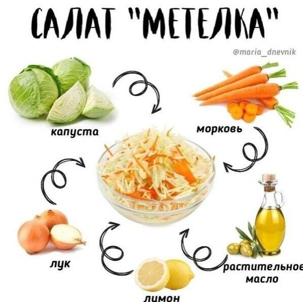 Идеи салатов на выбор