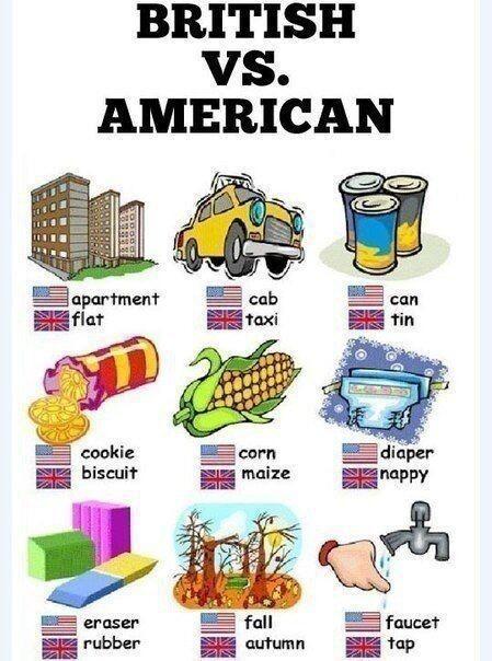 Некоторые отличия. Британский и американский английский