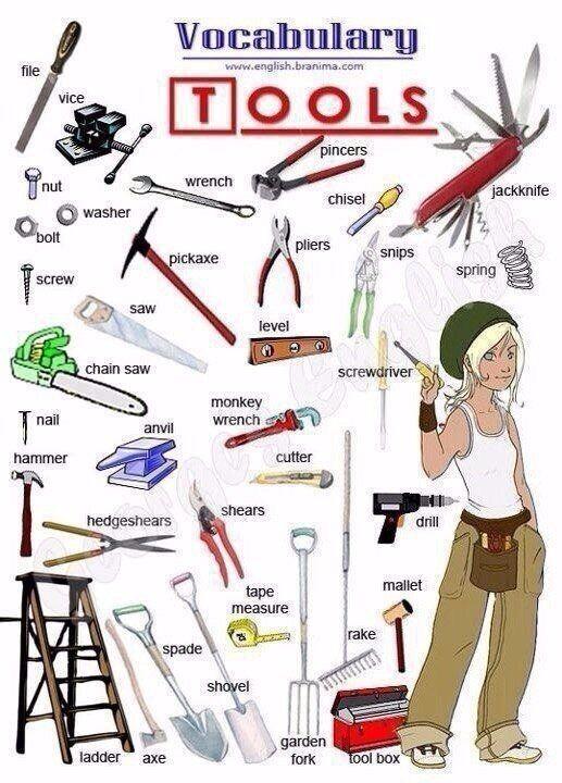 Инструменты. У врача. Лексика по темам